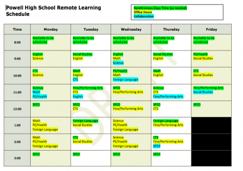 The Powell High School Online Learning Schedule incorporates time for learning, office hours and teacher collaboration.